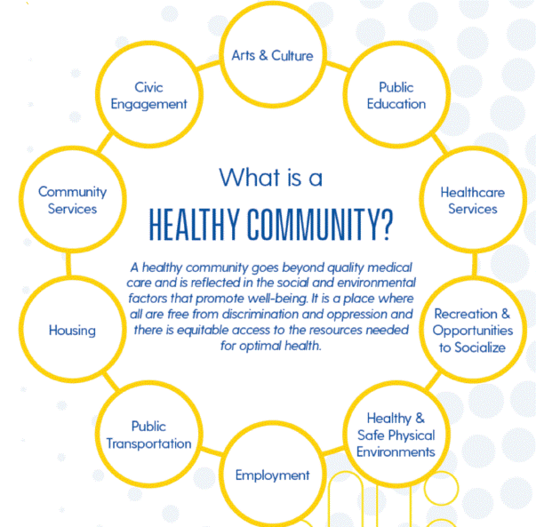 Building a Race Equity Culture to Eradicate Health Inequalities